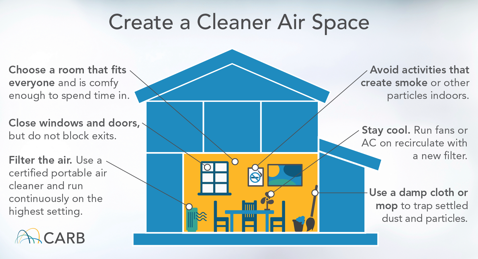 Create a clean air space