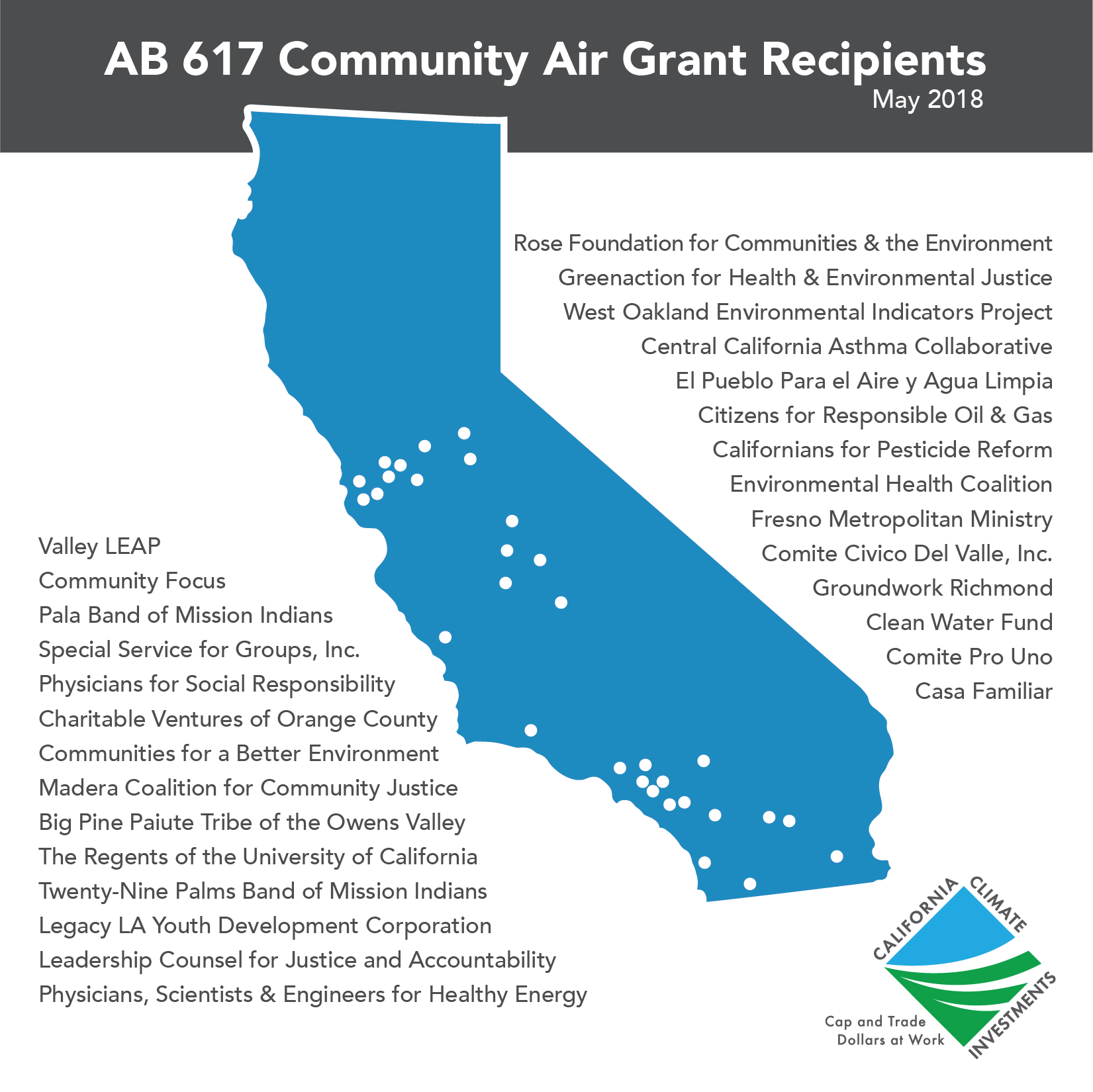 617 grant recipients
