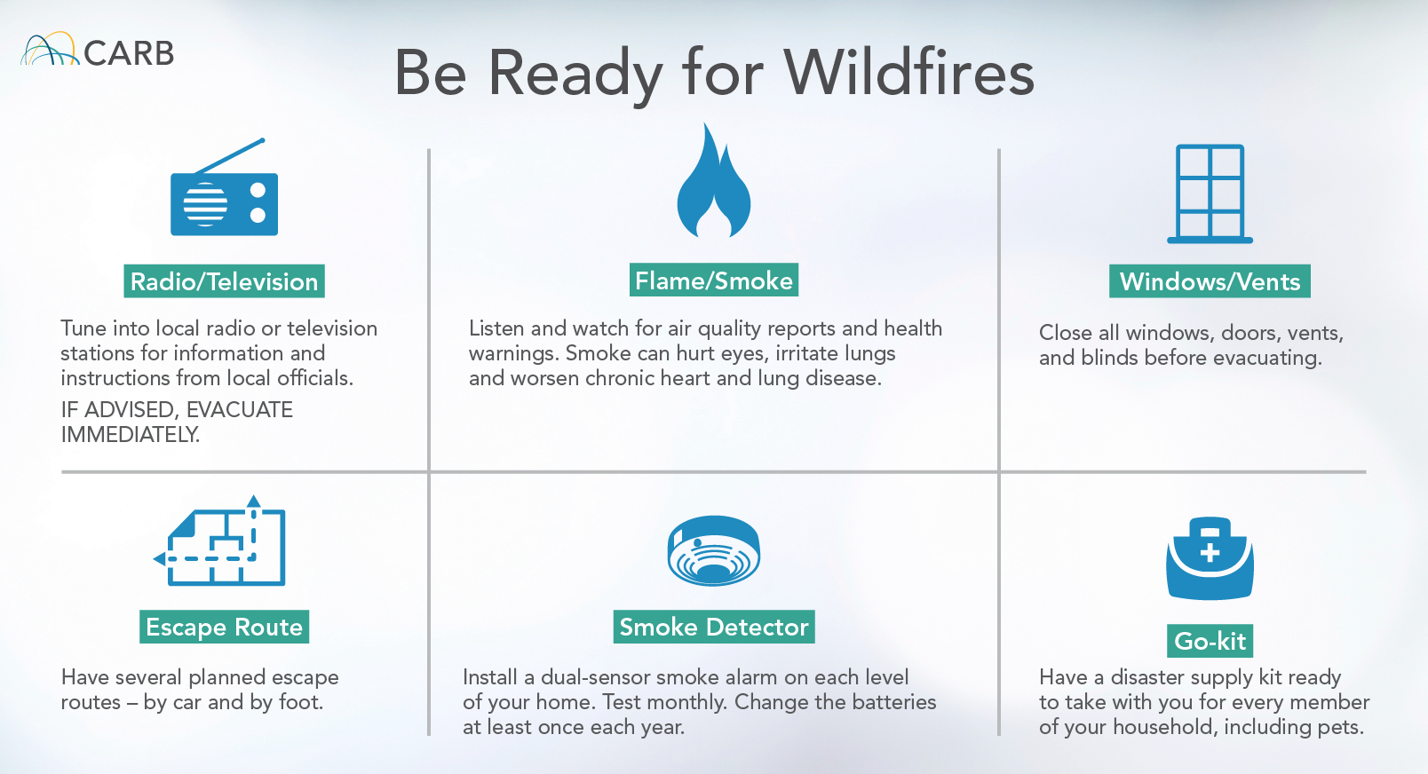 be ready for wildfires